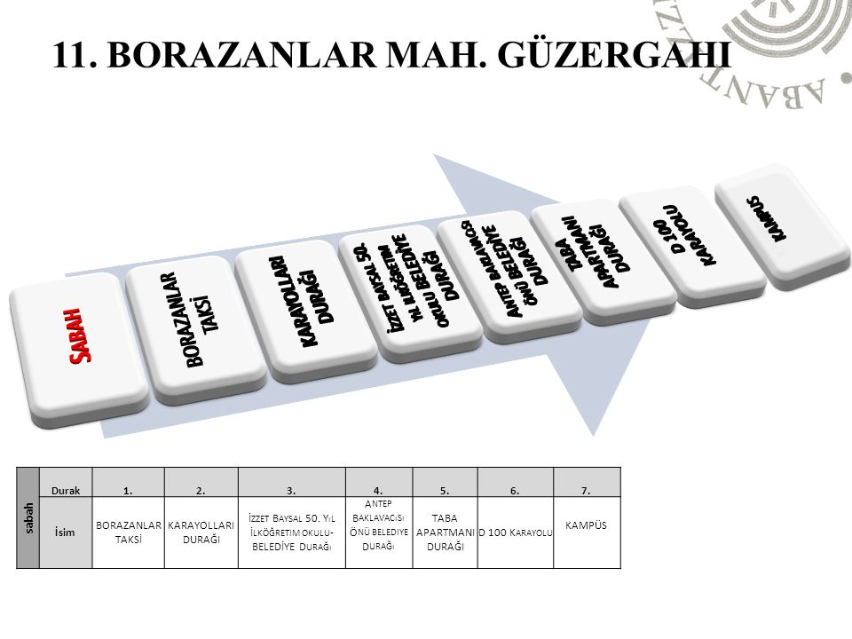 11. BORAZANLAR MAH. GÜZERGAHI
