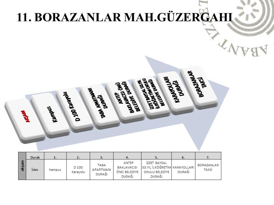 11. BORAZANLAR MAH.GÜZERGAHI