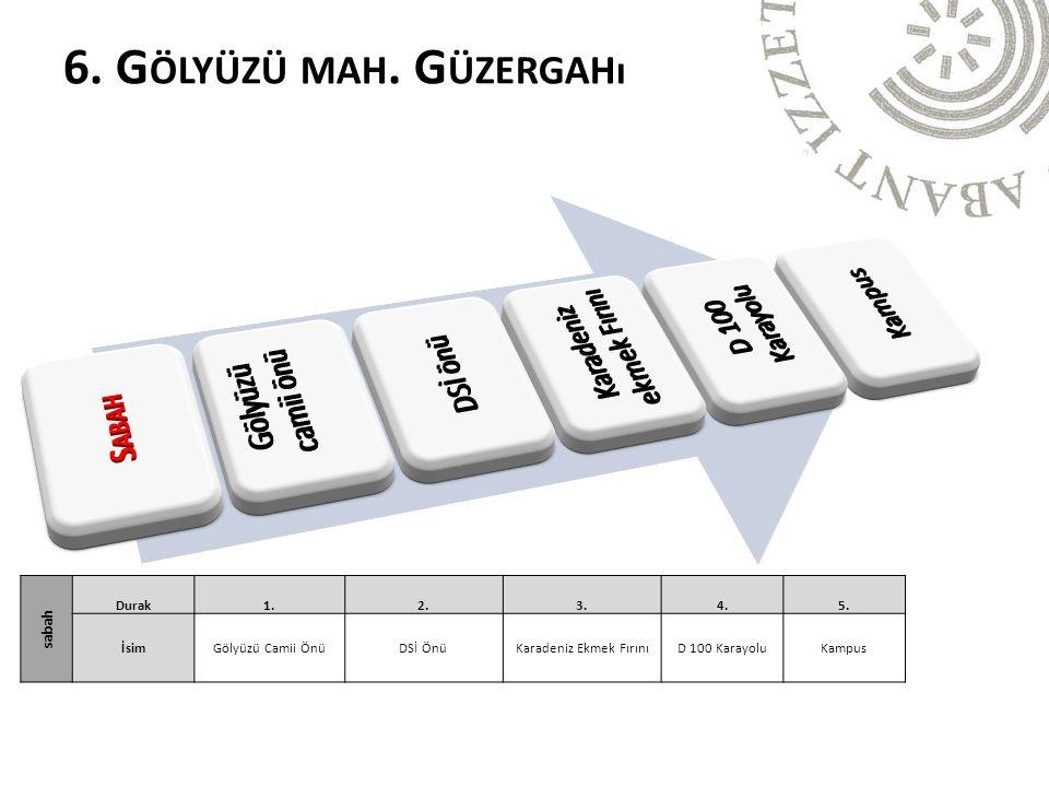 6. Gölyüzü mah. Güzergahı Karadeniz ekmek Fırını Gölyüzü camii önü