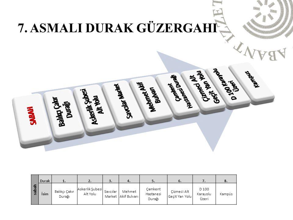 7. ASMALI DURAK GÜZERGAHI