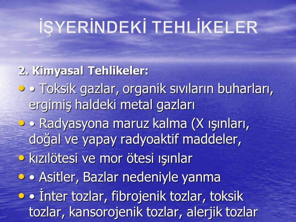 İŞYERİNDEKİ TEHLİKELER