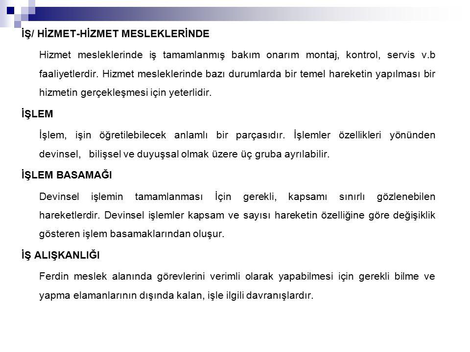 İŞ/ HİZMET-HİZMET MESLEKLERİNDE