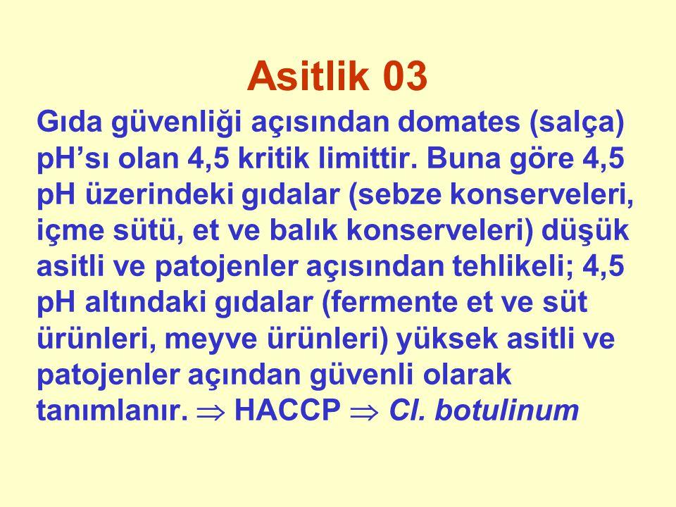 Asitlik 03