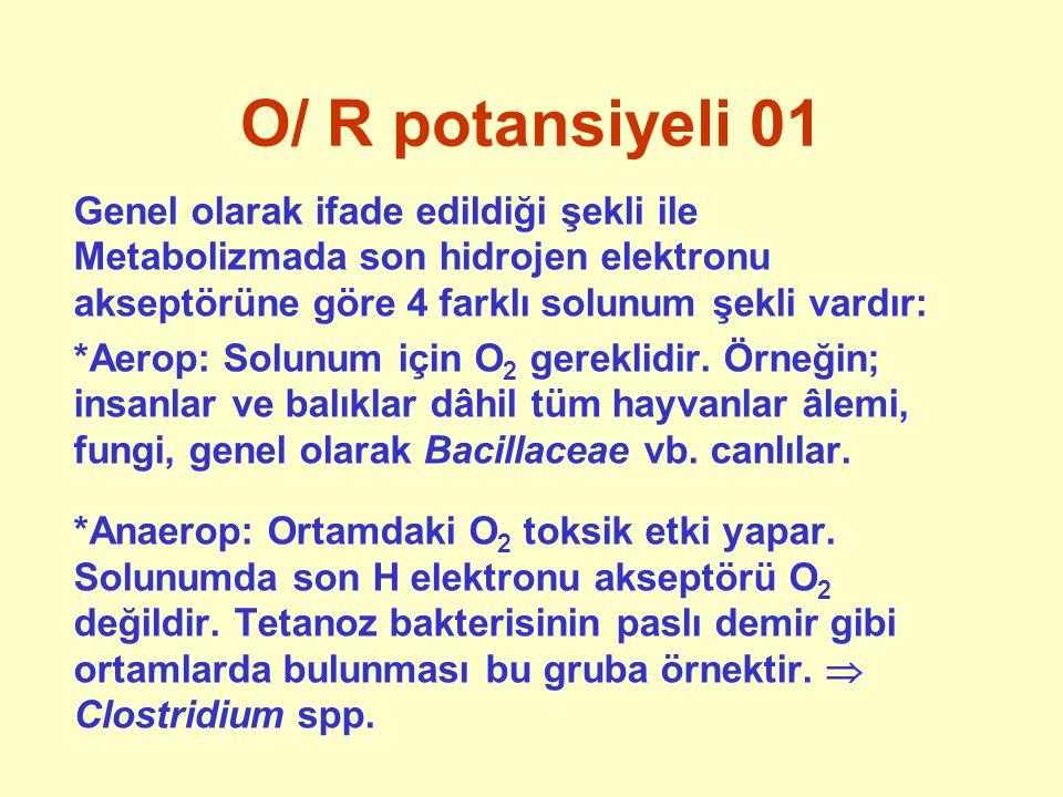 O/ R potansiyeli 01 Genel olarak ifade edildiği şekli ile Metabolizmada son hidrojen elektronu akseptörüne göre 4 farklı solunum şekli vardır: