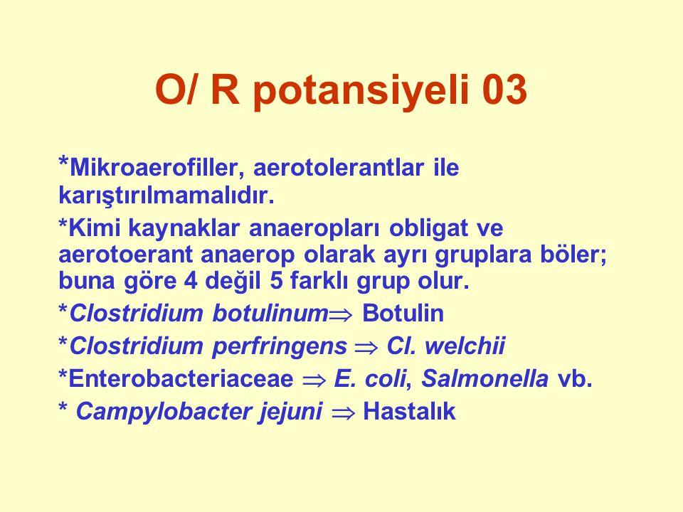 O/ R potansiyeli 03 *Mikroaerofiller, aerotolerantlar ile karıştırılmamalıdır.