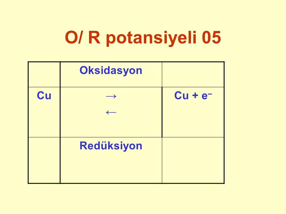 O/ R potansiyeli 05 Oksidasyon Cu → ← Cu + e– Redüksiyon