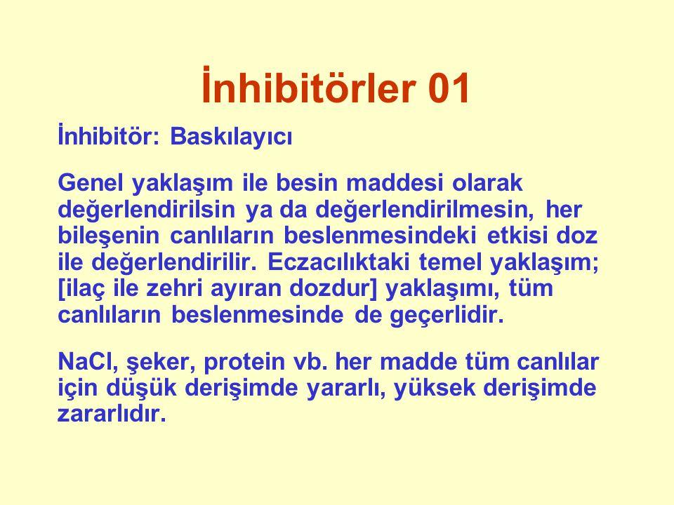 İnhibitörler 01 İnhibitör: Baskılayıcı