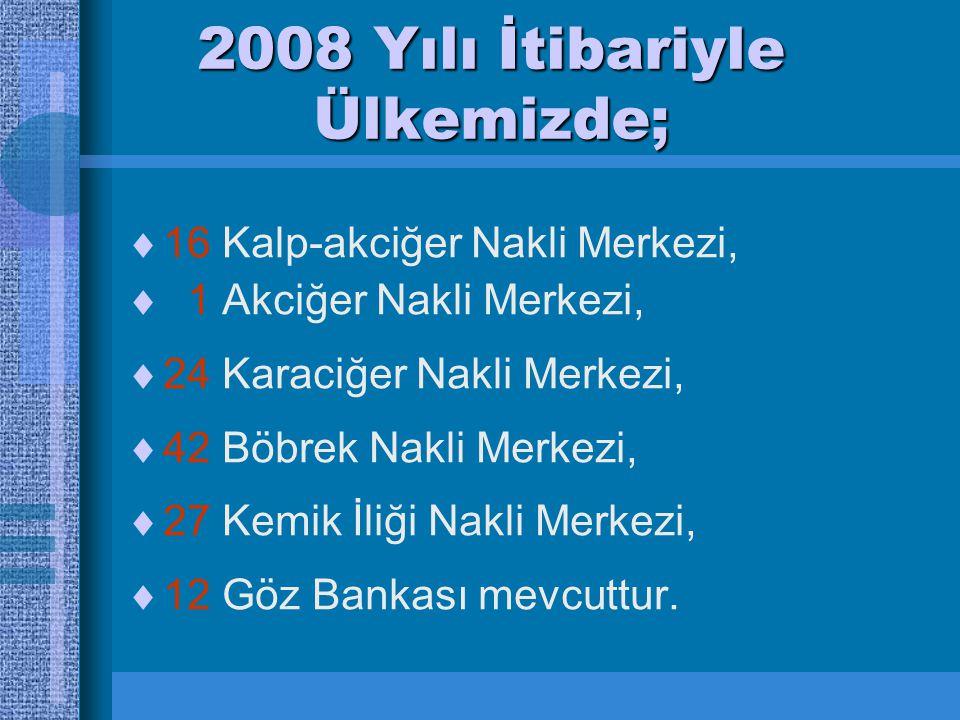 2008 Yılı İtibariyle Ülkemizde;