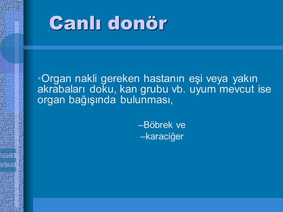 Canlı donör Organ nakli gereken hastanın eşi veya yakın akrabaları doku, kan grubu vb. uyum mevcut ise organ bağışında bulunması,