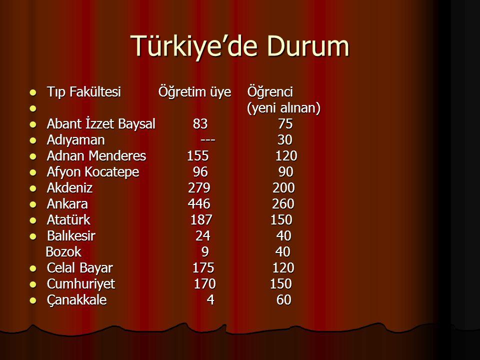 Türkiye'de Durum Tıp Fakültesi Öğretim üye Öğrenci (yeni alınan)