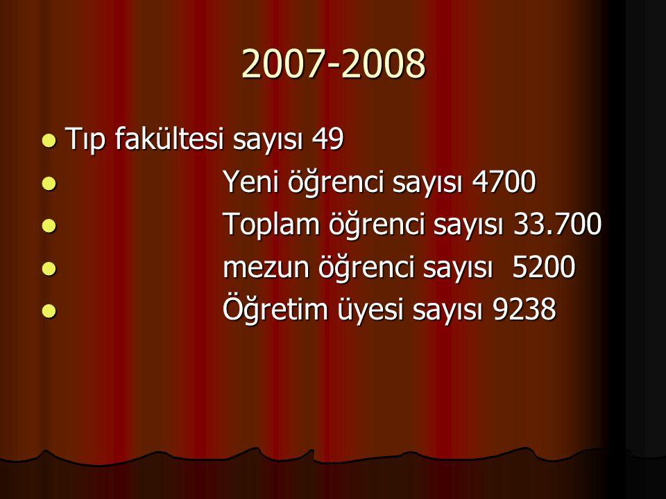 2007-2008 Tıp fakültesi sayısı 49 Yeni öğrenci sayısı 4700