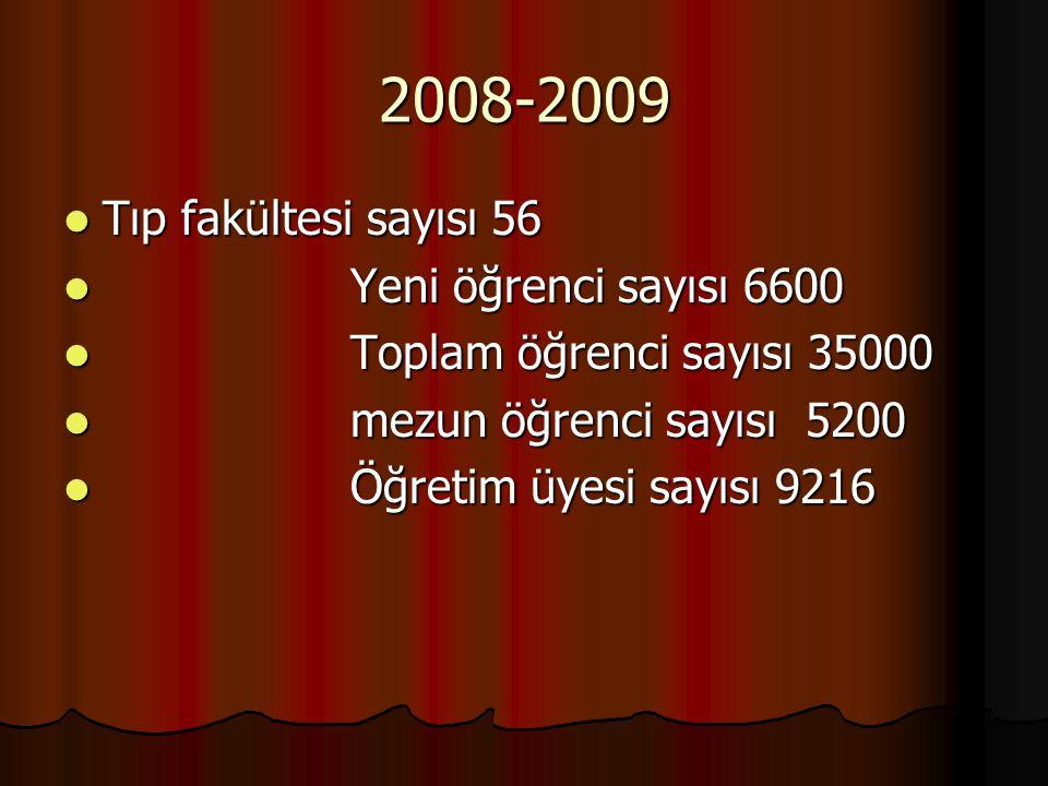2008-2009 Tıp fakültesi sayısı 56 Yeni öğrenci sayısı 6600