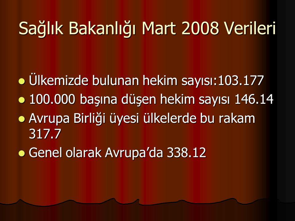 Sağlık Bakanlığı Mart 2008 Verileri