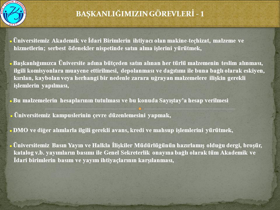 BAŞKANLIĞIMIZIN GÖREVLERİ - 1