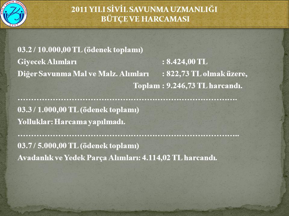 2011 YILI SİVİL SAVUNMA UZMANLIĞI