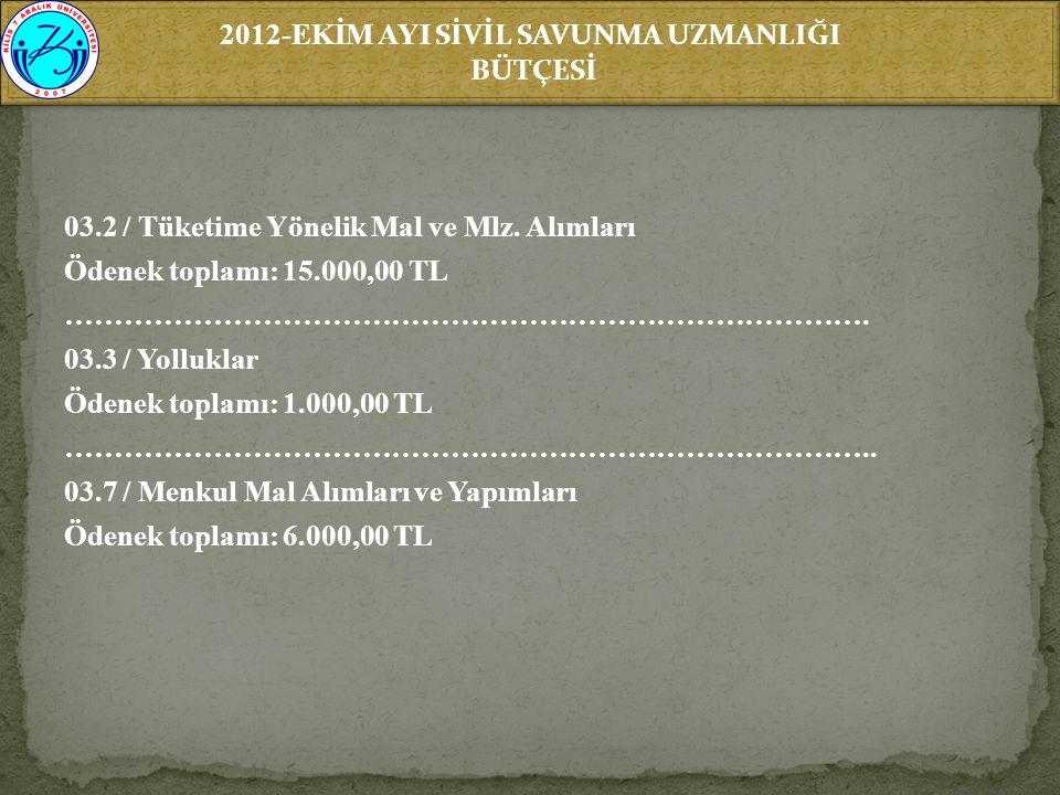 2012-EKİM AYI SİVİL SAVUNMA UZMANLIĞI