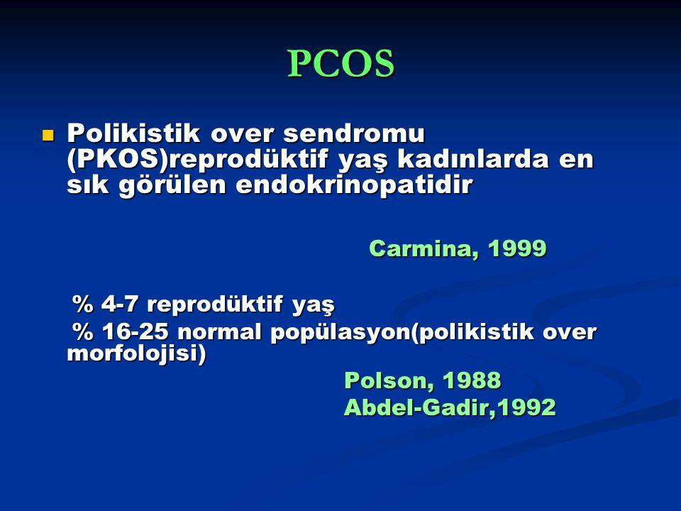 PCOS Polikistik over sendromu (PKOS)reprodüktif yaş kadınlarda en sık görülen endokrinopatidir. Carmina, 1999.