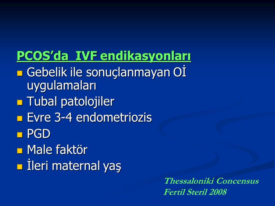 PCOS'da IVF endikasyonları Gebelik ile sonuçlanmayan Oİ uygulamaları