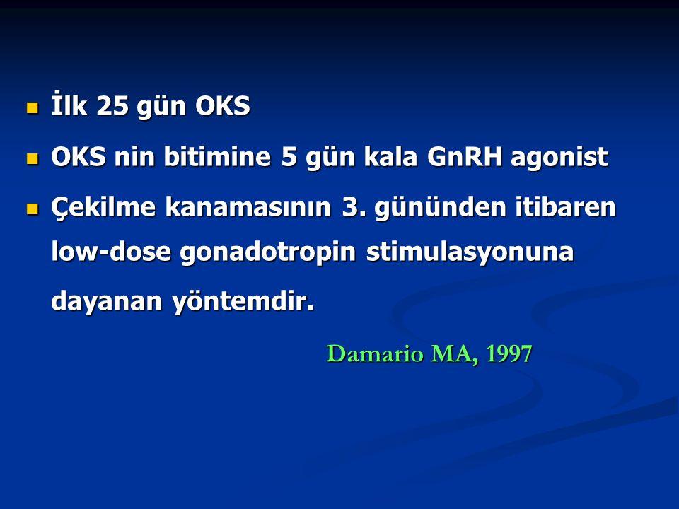 OKS nin bitimine 5 gün kala GnRH agonist