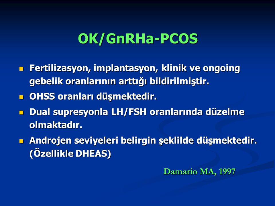 OK/GnRHa-PCOS Damario MA, 1997