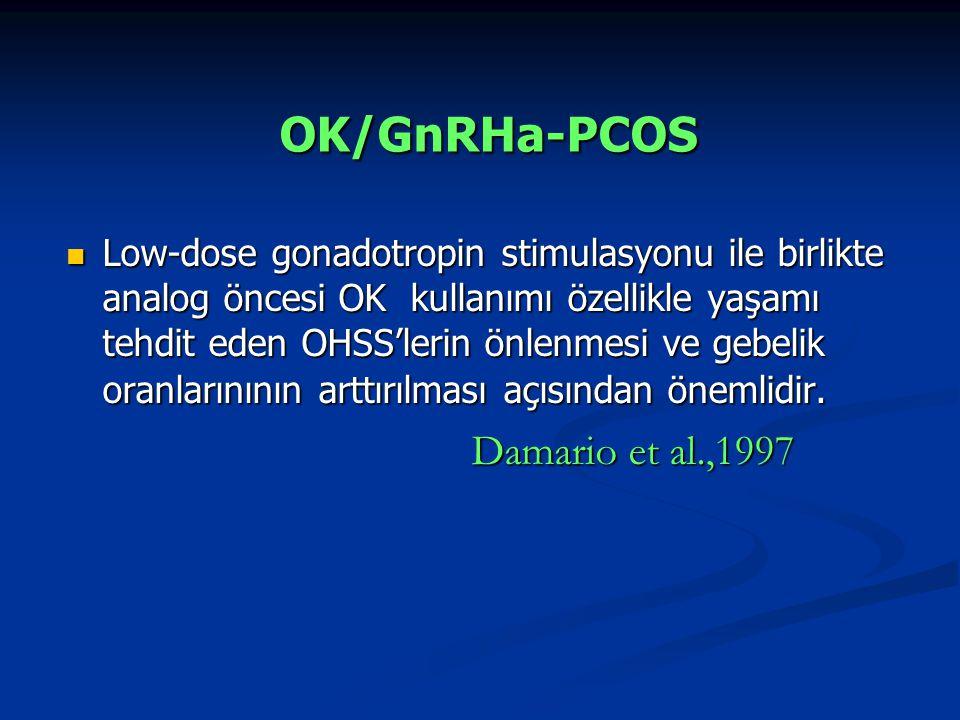 OK/GnRHa-PCOS Damario et al.,1997