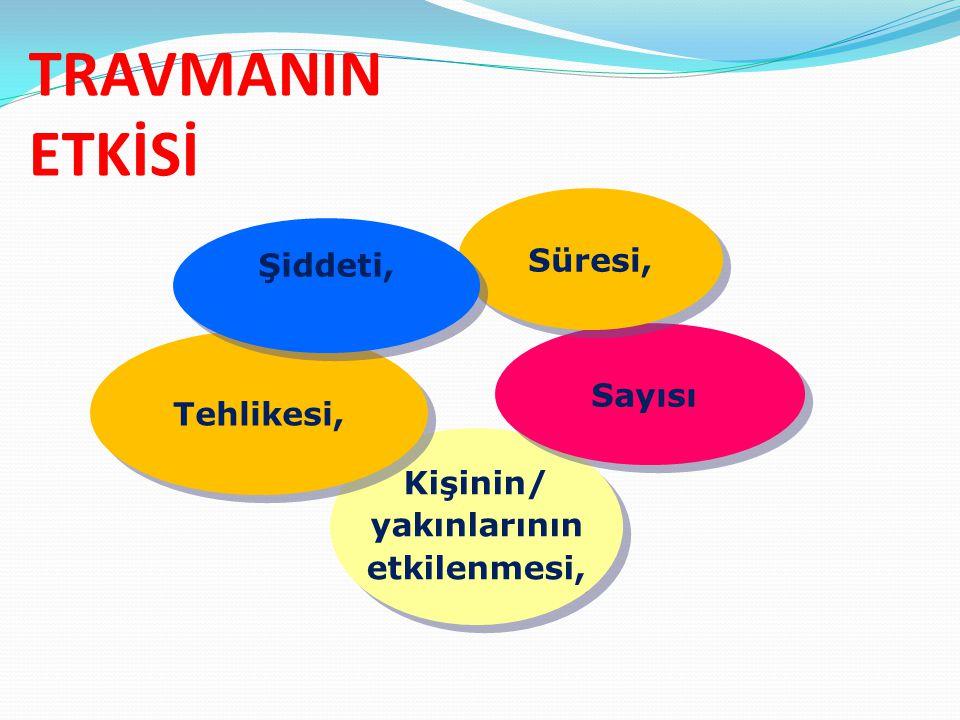 TRAVMANIN ETKİSİ Süresi, Şiddeti, Sayısı Tehlikesi, Kişinin/