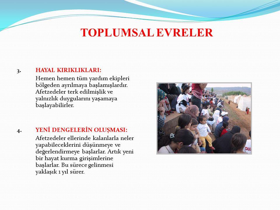 TOPLUMSAL EVRELER HAYAL KIRIKLIKLARI: