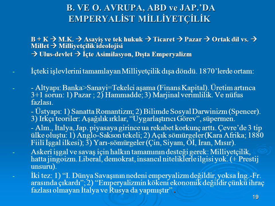 B. VE O. AVRUPA, ABD ve JAP.'DA EMPERYALİST MİLLİYETÇİLİK