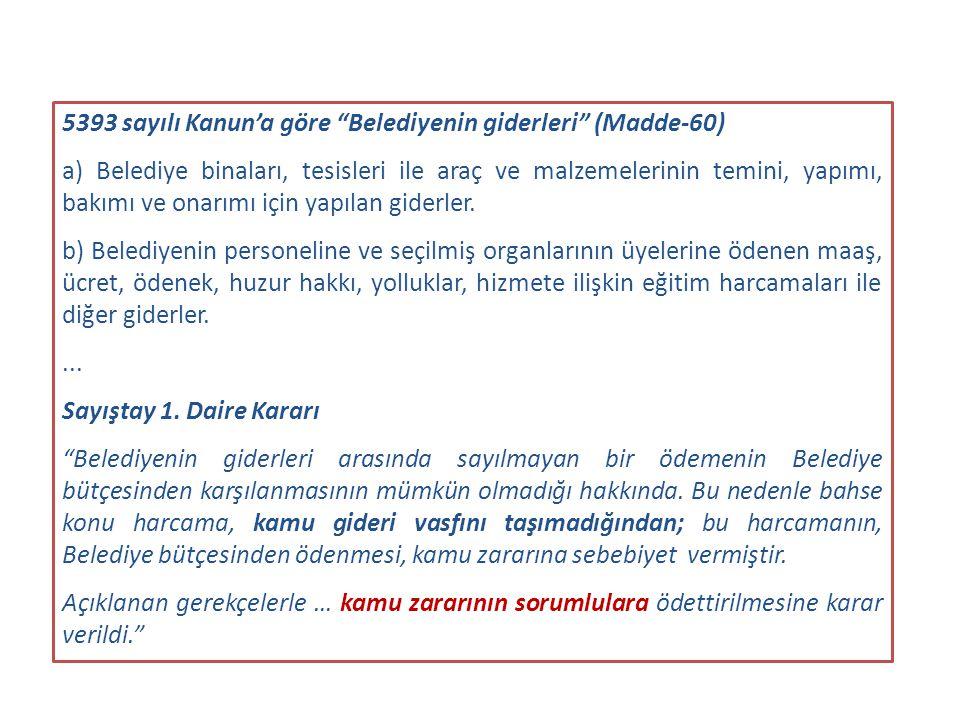 5393 sayılı Kanun'a göre Belediyenin giderleri (Madde-60)