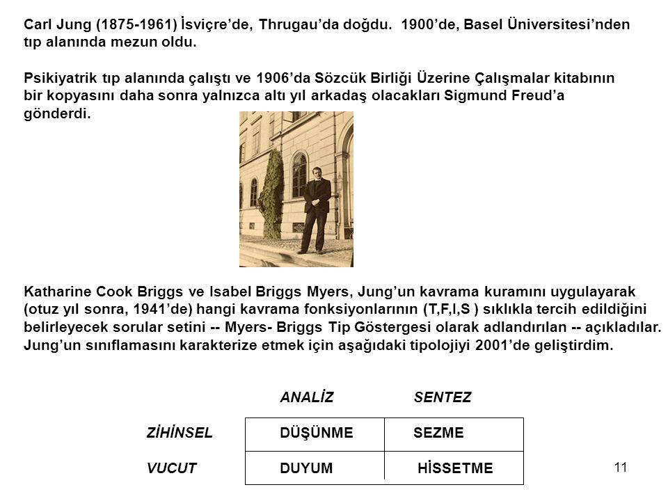 Carl Jung (1875-1961) İsviçre'de, Thrugau'da doğdu