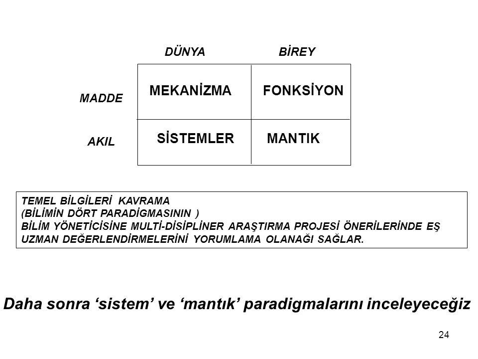 Daha sonra 'sistem' ve 'mantık' paradigmalarını inceleyeceğiz