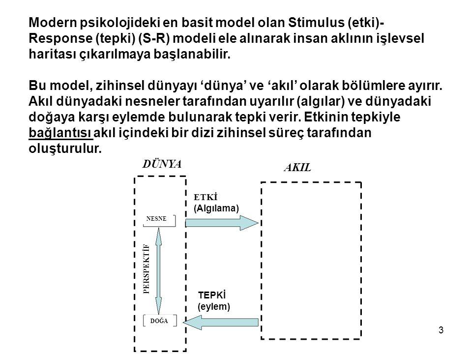Modern psikolojideki en basit model olan Stimulus (etki)-Response (tepki) (S-R) modeli ele alınarak insan aklının işlevsel haritası çıkarılmaya başlanabilir.