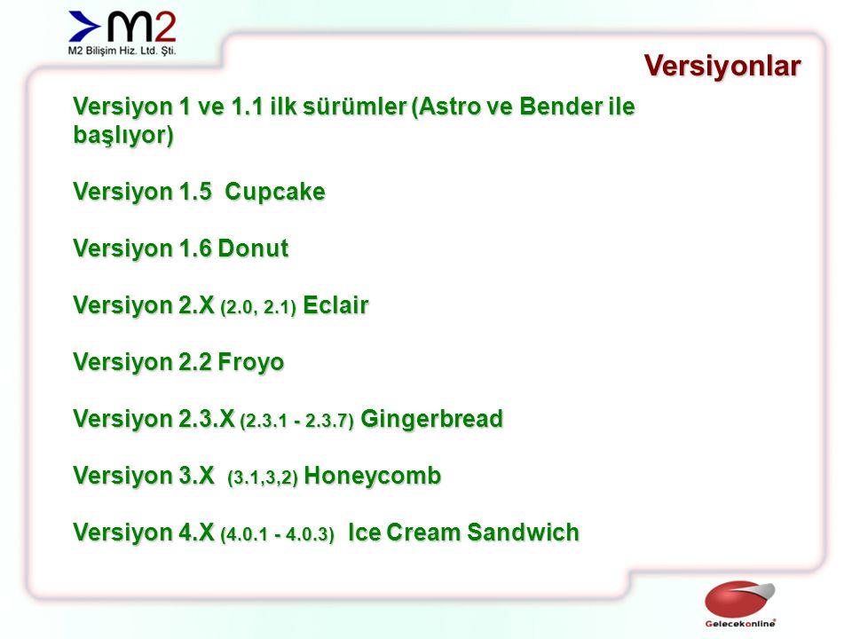 Versiyonlar Versiyon 1 ve 1.1 ilk sürümler (Astro ve Bender ile başlıyor) Versiyon 1.5 Cupcake. Versiyon 1.6 Donut.