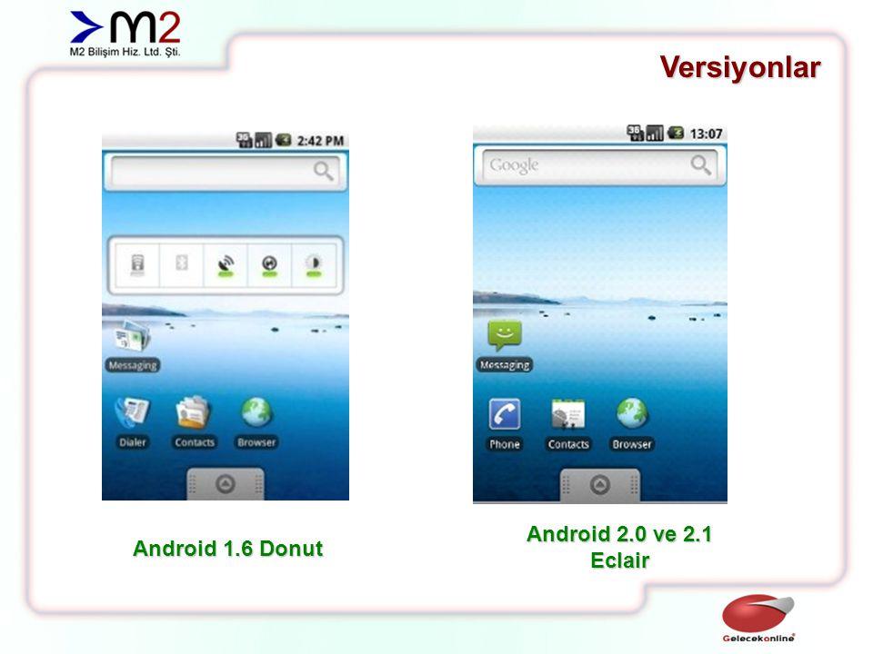 Versiyonlar Android 2.0 ve 2.1 Eclair Android 1.6 Donut
