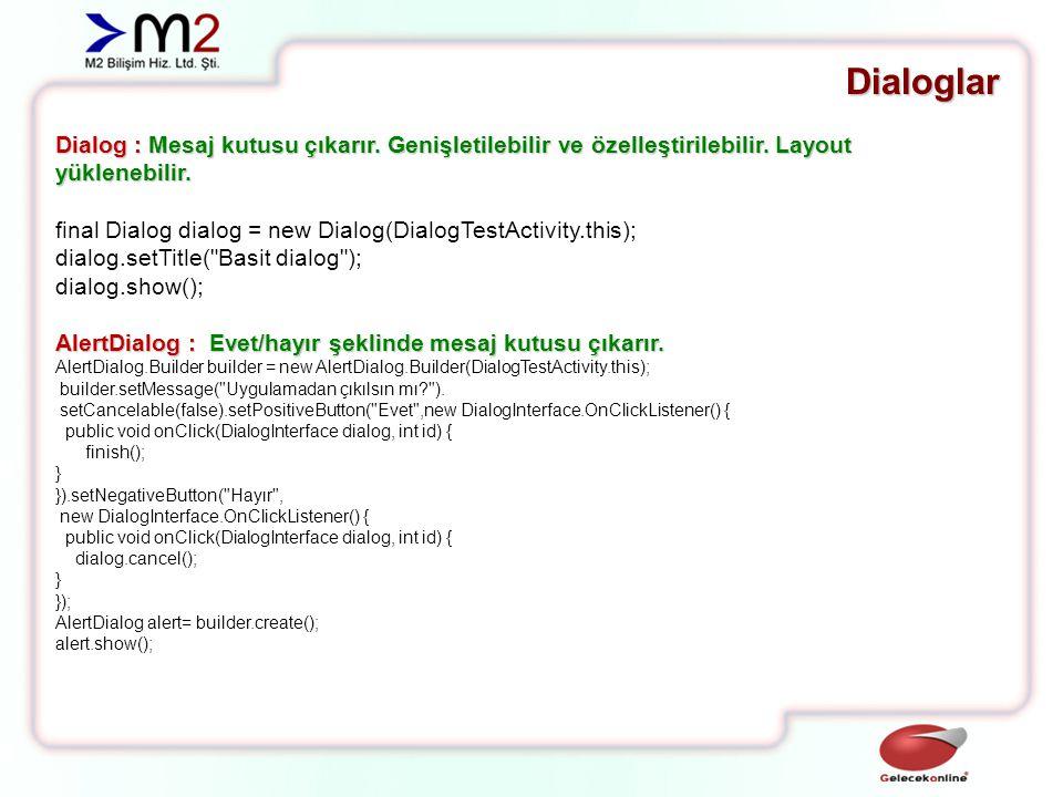 Dialoglar Dialog : Mesaj kutusu çıkarır. Genişletilebilir ve özelleştirilebilir. Layout yüklenebilir.