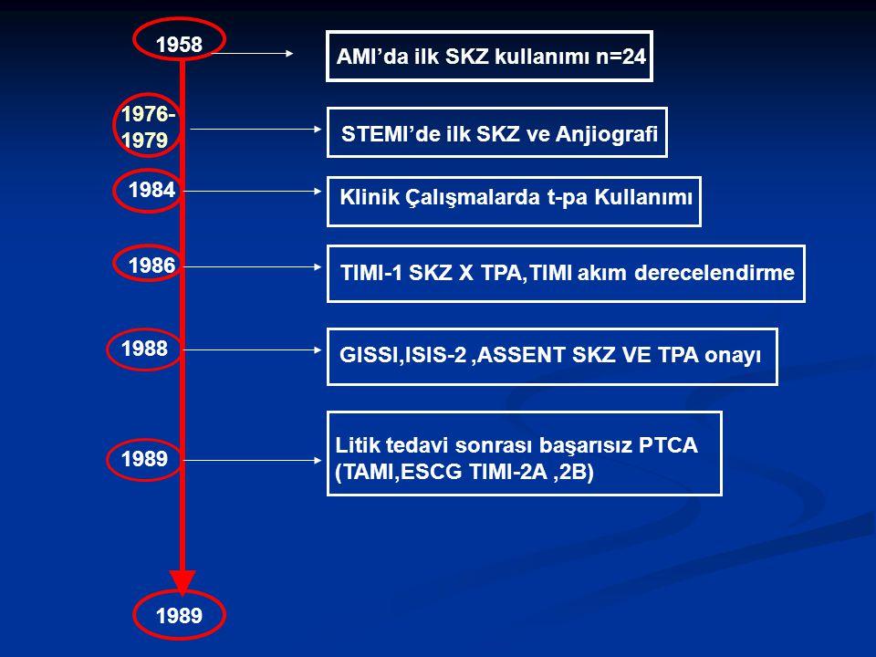 1958 AMI'da ilk SKZ kullanımı n=24. 1976- 1979. STEMI'de ilk SKZ ve Anjiografi. 1984. Klinik Çalışmalarda t-pa Kullanımı.