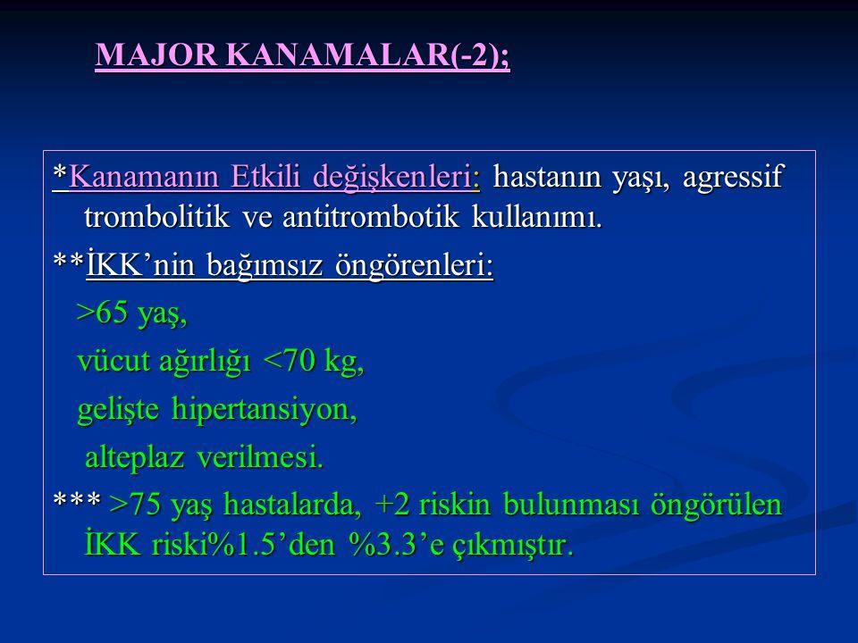 MAJOR KANAMALAR(-2); *Kanamanın Etkili değişkenleri: hastanın yaşı, agressif trombolitik ve antitrombotik kullanımı.