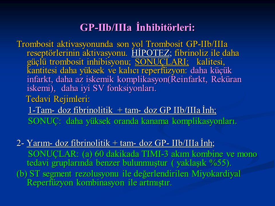 GP-IIb/IIIa İnhibitörleri: