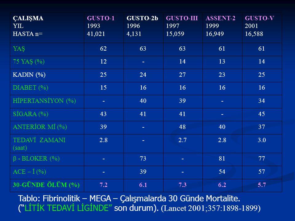 Tablo: Fibrinolitik – MEGA – Çalışmalarda 30 Günde Mortalite.
