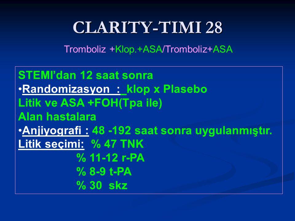 CLARITY-TIMI 28 STEMI'dan 12 saat sonra Randomizasyon : klop x Plasebo