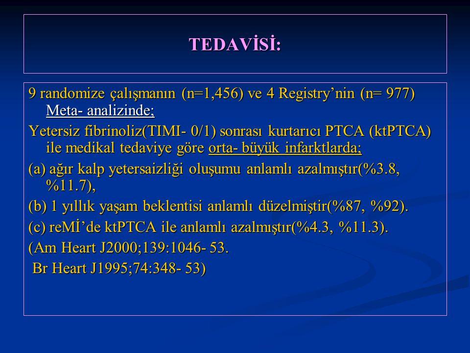 TEDAVİSİ: 9 randomize çalışmanın (n=1,456) ve 4 Registry'nin (n= 977) Meta- analizinde;