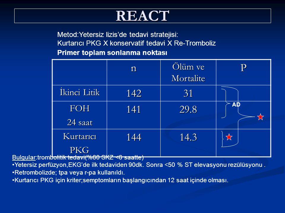 REACT n P 142 31 141 29.8 144 14.3 Ölüm ve Mortalite İkinci Litik FOH