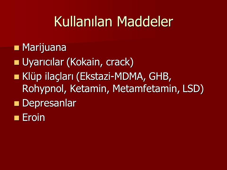 Kullanılan Maddeler Marijuana Uyarıcılar (Kokain, crack)