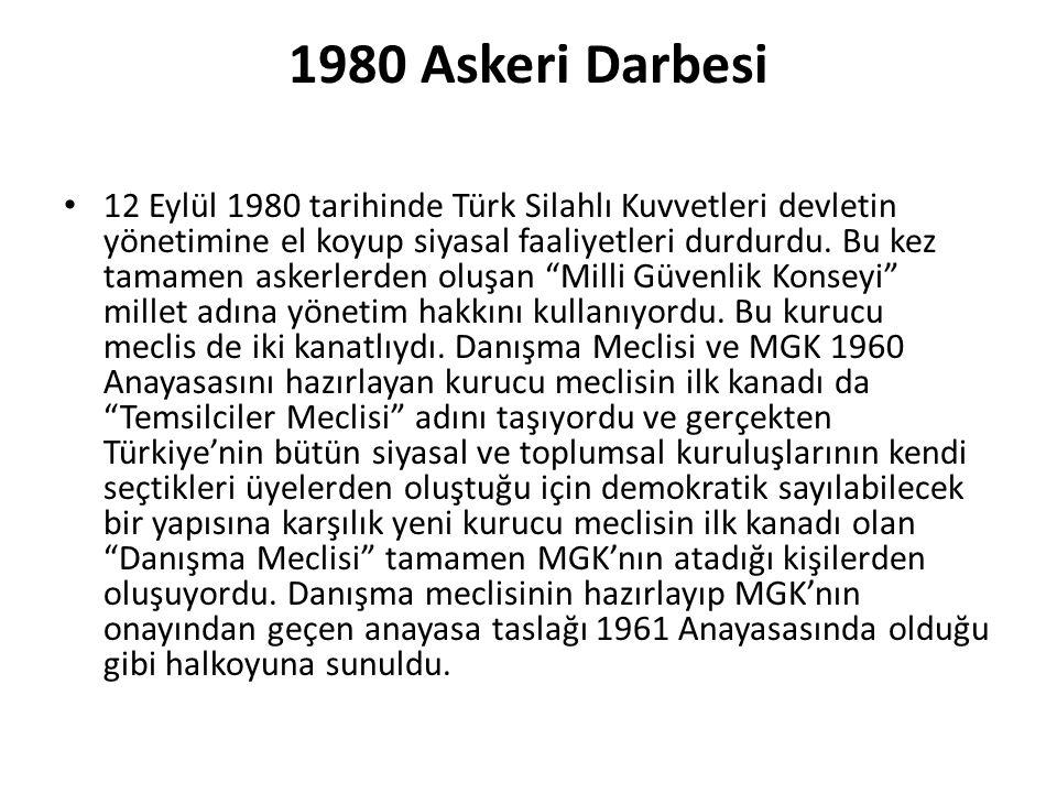 1980 Askeri Darbesi