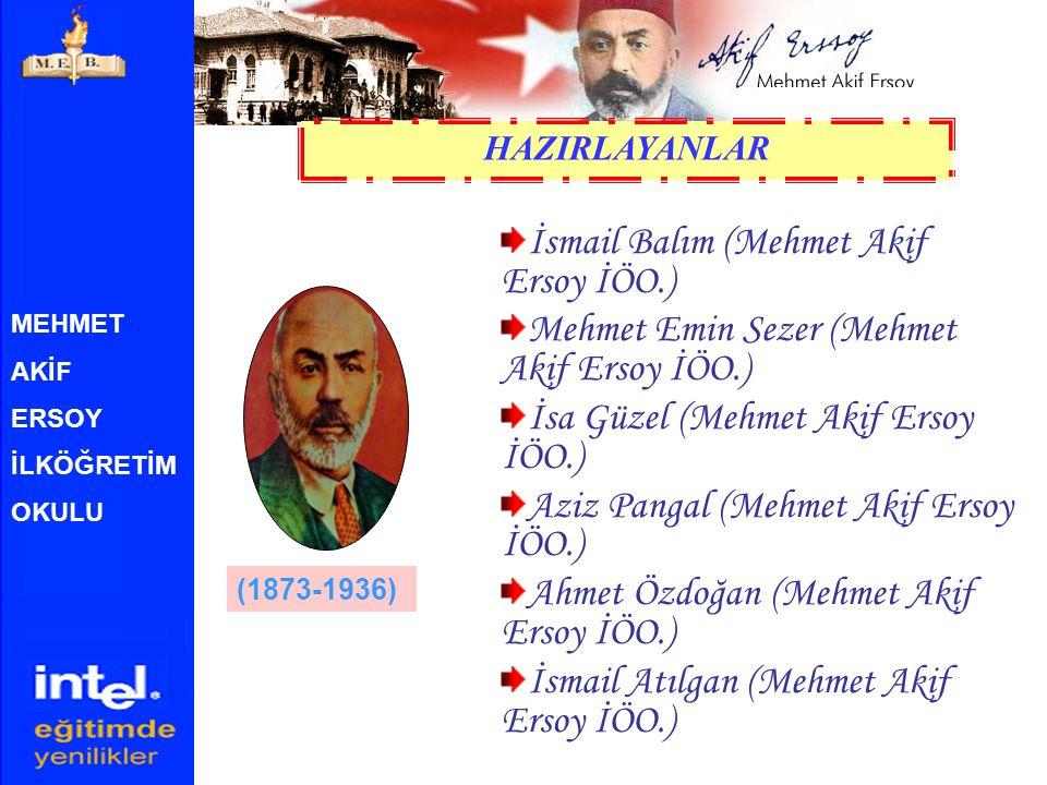 İsmail Balım (Mehmet Akif Ersoy İÖO.)