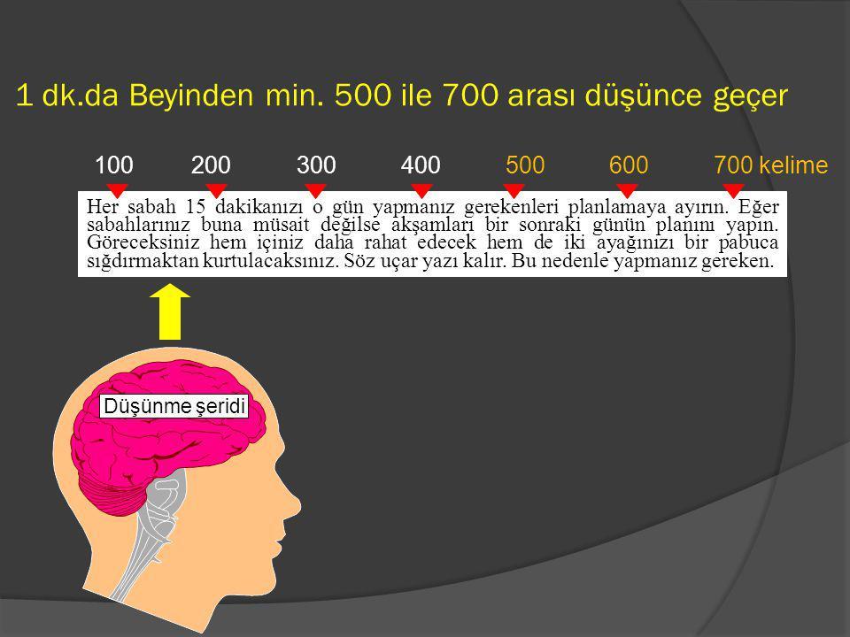 1 dk.da Beyinden min. 500 ile 700 arası düşünce geçer