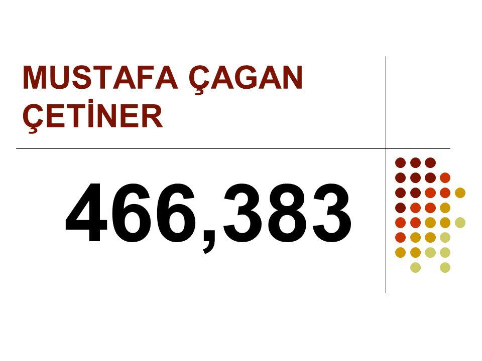 MUSTAFA ÇAGAN ÇETİNER 466,383