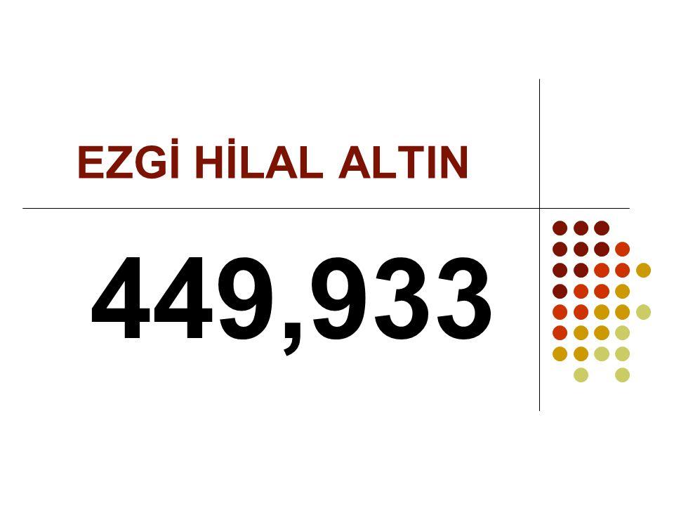 EZGİ HİLAL ALTIN 449,933