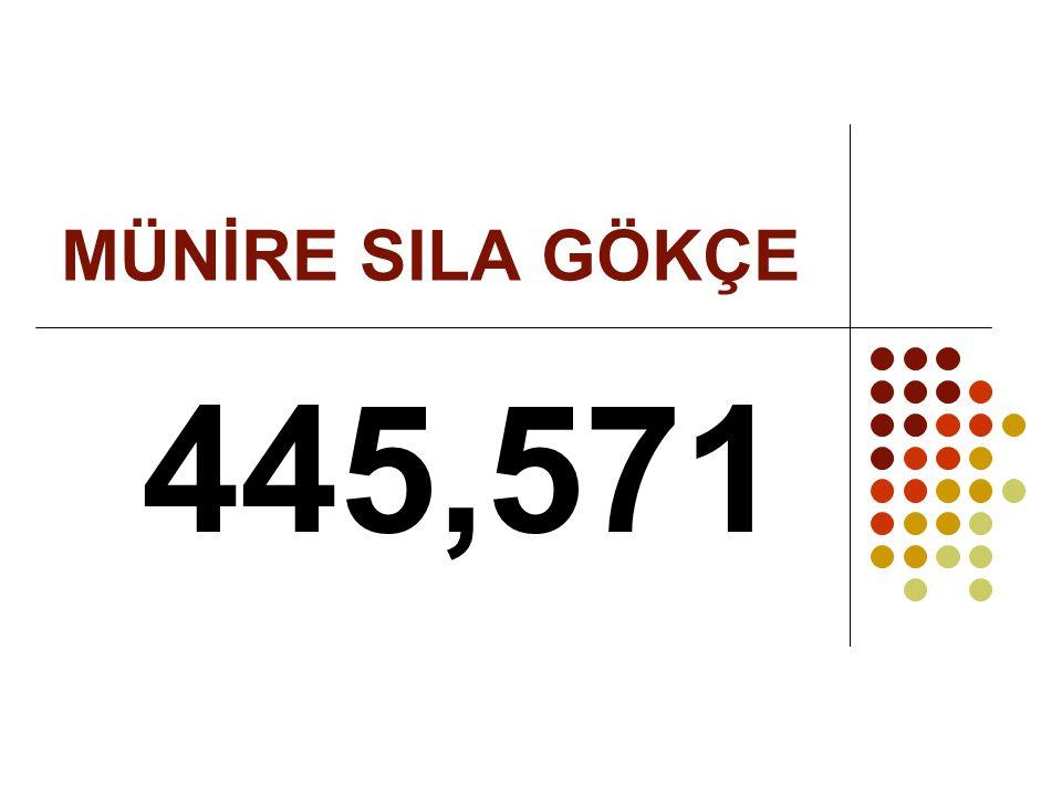 MÜNİRE SILA GÖKÇE 445,571