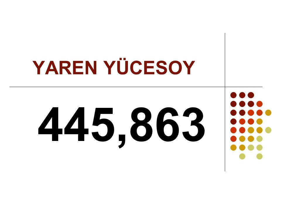 YAREN YÜCESOY 445,863